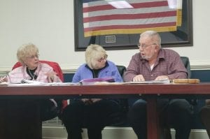 McCaysville, Fannin, Georgia, City Council, Transparency, Finance, Bills, Mayor, Attorney, Thomas Seabolt, Sue Beaver, Gilita Carter, Susan Kiker, Jason Woody, Larry Collis, Cortney Stuart, Expenditures